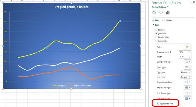 Scatter chart – Excel kitchenette