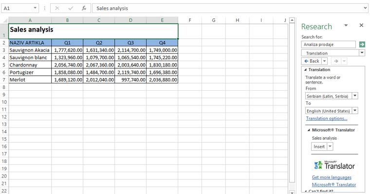 Prevođenje Excel Kuhinjica